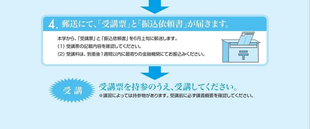 教員免許状更新講習 申請の流れ 【3】.jpg